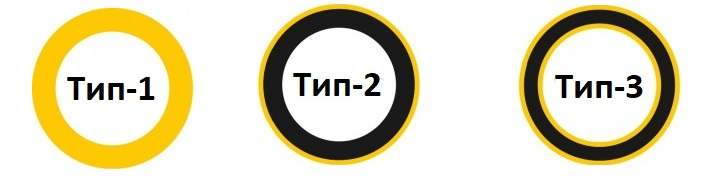 Тип труб - 1
